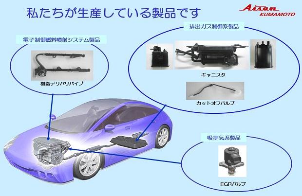 製品一覧 - 愛三熊本株式会社